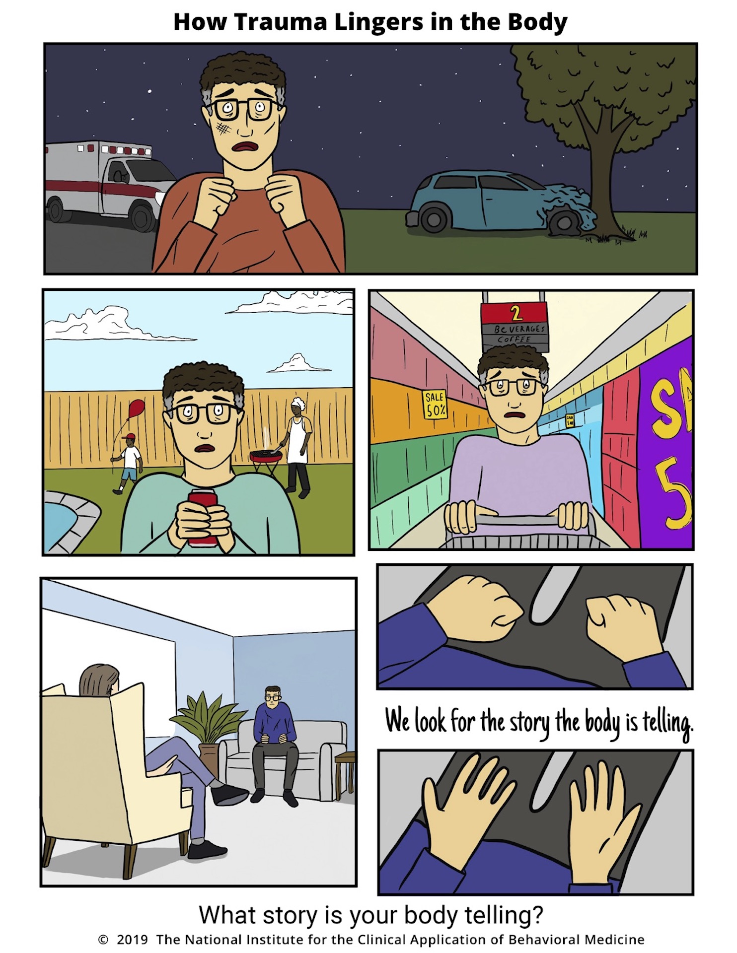 comic depicting how trauma lingers in the body which shows a man clenched in fear after a car accident, and then holding the same traumatized positioning even when partaking in routine activities